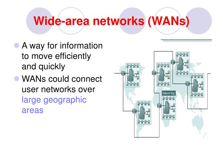 Wide-area networks (WANs)