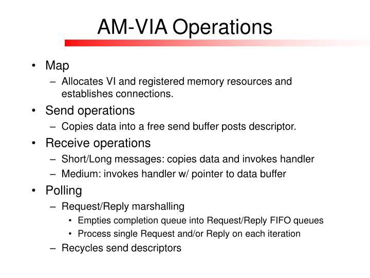 AM-VIA Operations