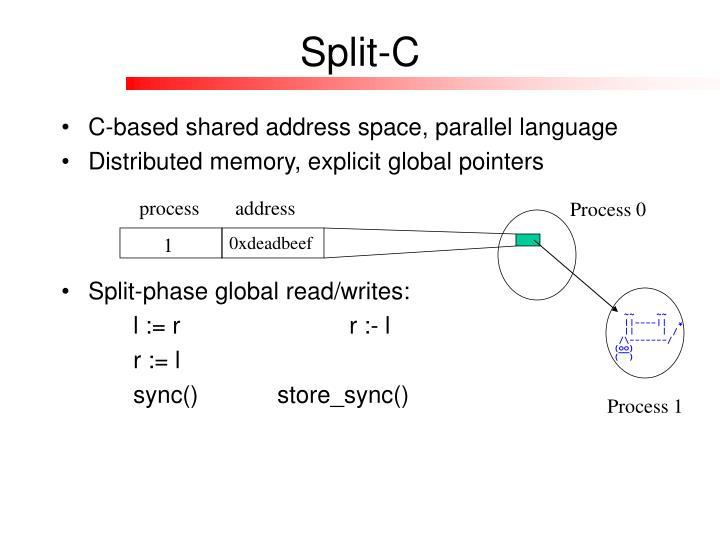 Split-C