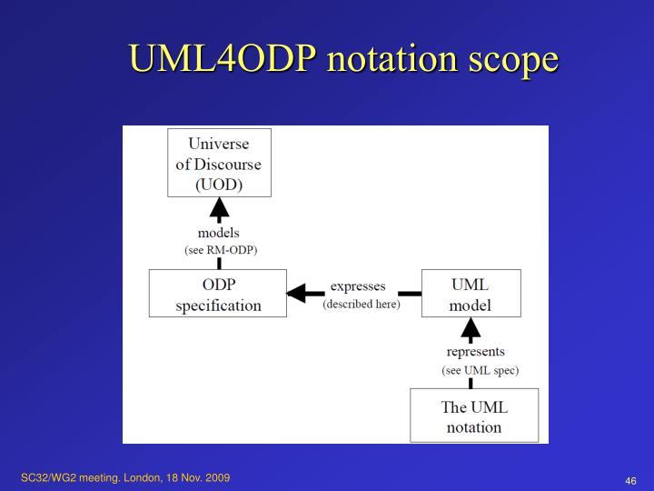 UML4ODP