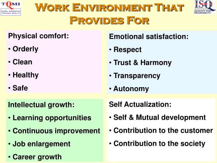 Work Environment That Provides For