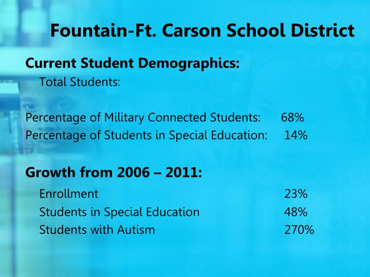 Fountain-Ft. Carson School District