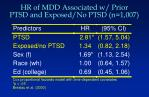 hr of mdd associated w prior ptsd and exposed no ptsd n 1 007