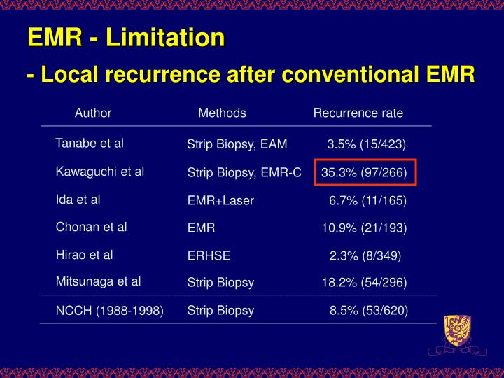 EMR - Limitation