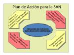 plan de acci n para la san