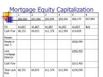 mortgage equity capitalization2