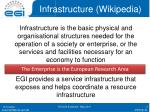 infrastructure wikipedia