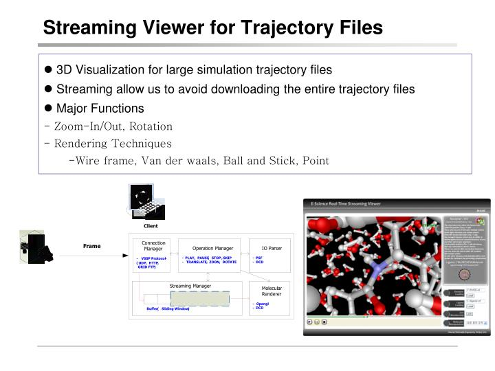 Streaming Viewer for Trajectory Files