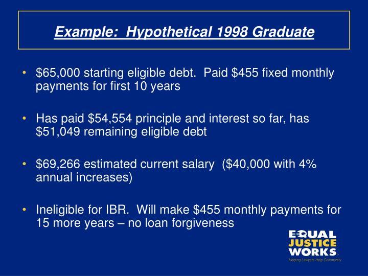 Example:  Hypothetical 1998 Graduate