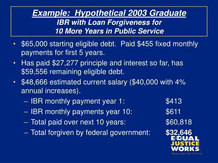 Example:  Hypothetical 2003 Graduate