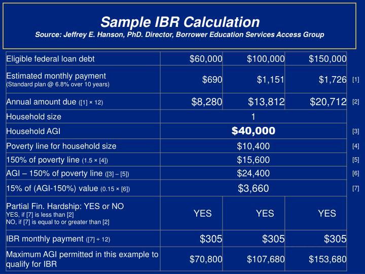 Sample IBR Calculation
