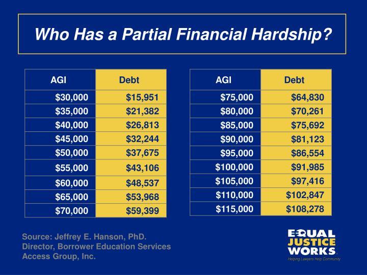 Who Has a Partial Financial Hardship?