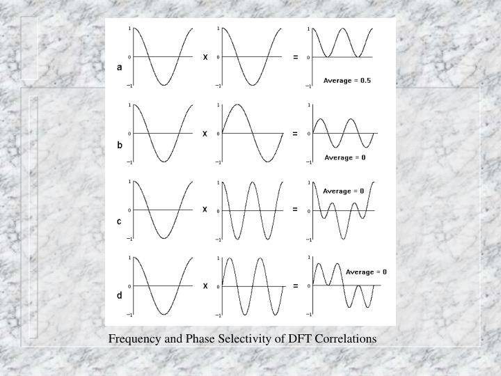 Frequency and Phase Selectivity of DFT Correlations