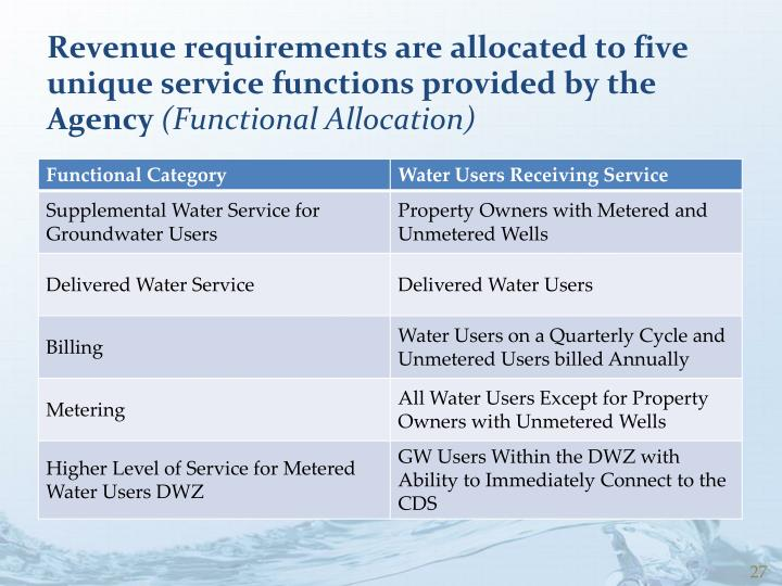 Revenue requirements are allocated to five unique service functions provided by the Agency