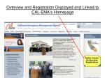 overview and registration displayed and linked to cal ema s homepage