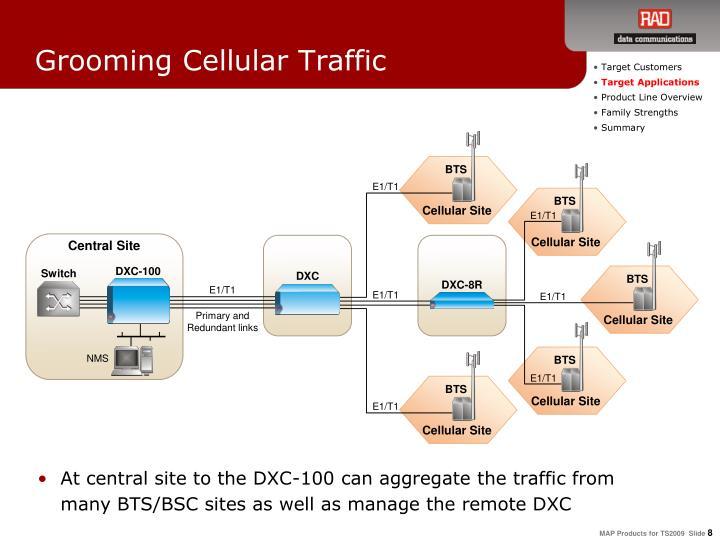 Grooming Cellular Traffic