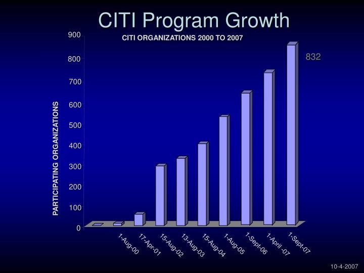 CITI Program Growth