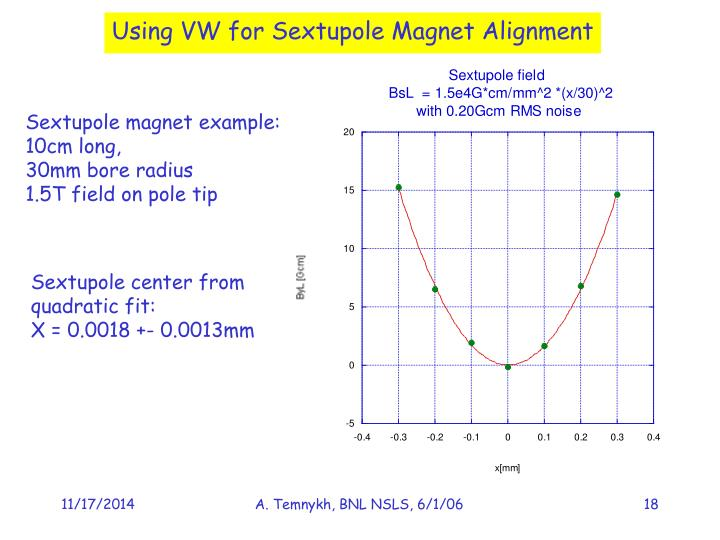 Using VW for Sextupole Magnet Alignment