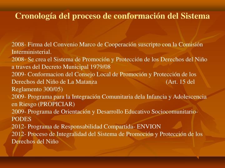 Cronología del proceso de conformación del Sistema