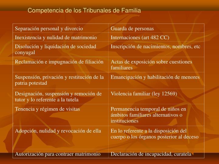 Competencia de los Tribunales de Familia