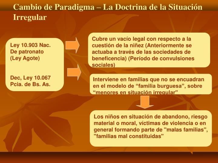 Cubre un vacío legal con respecto a la cuestión de la niñez (Anteriormente se actuaba a través de las sociedades de beneficencia) (Período de convulsiones sociales)