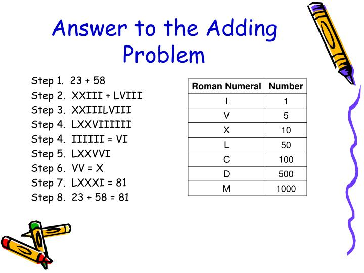 Answer to the Adding Problem