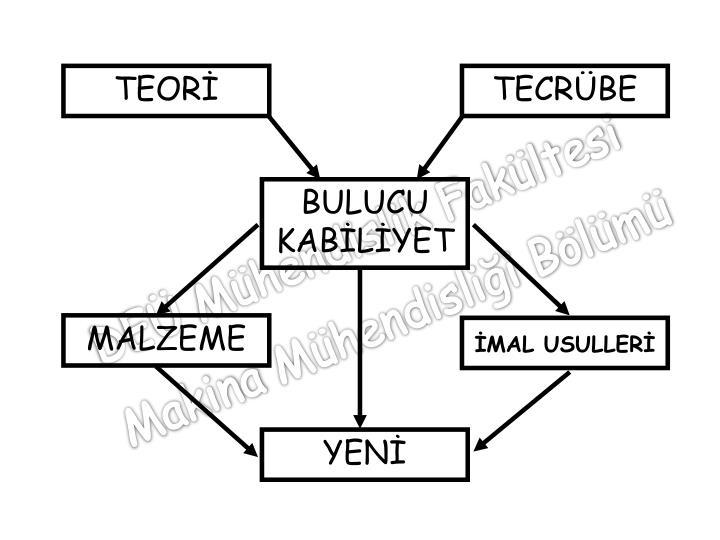 TEORİ