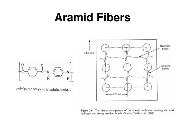 Aramid Fibers