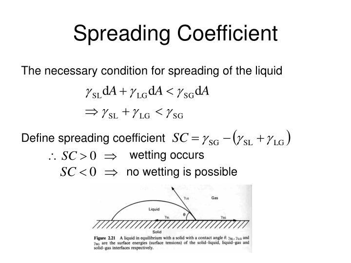 Spreading Coefficient