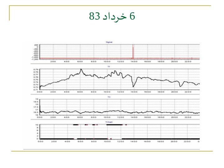 6 خرداد 83