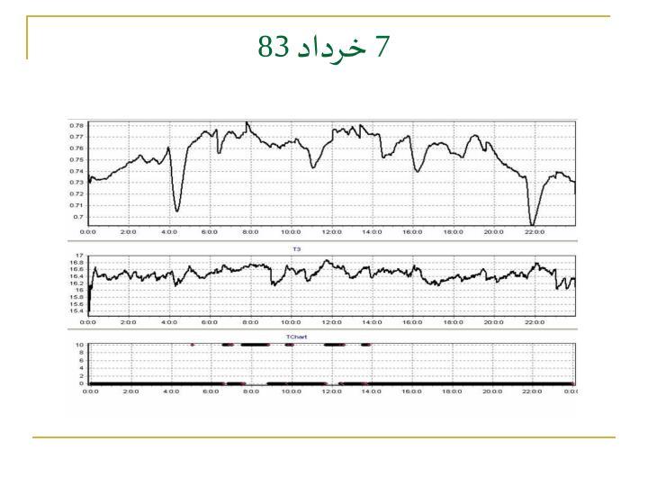 7 خرداد 83
