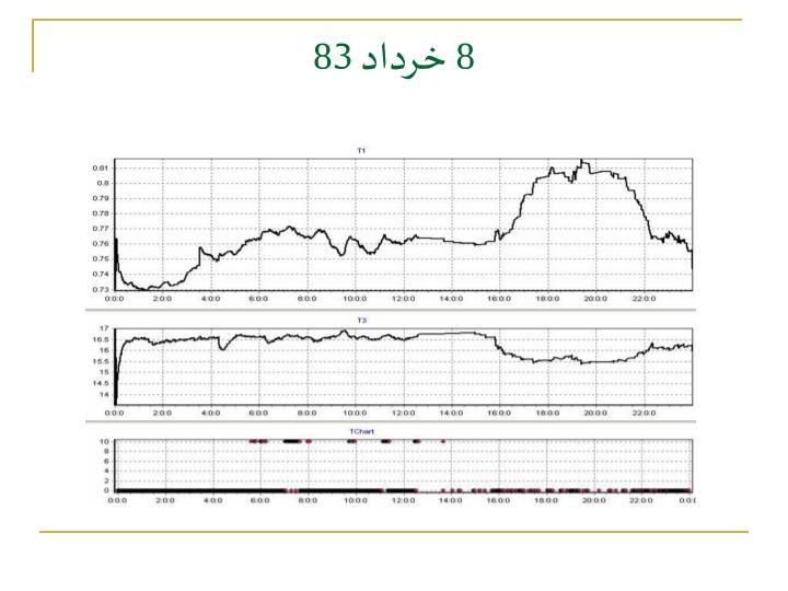 8 خرداد 83
