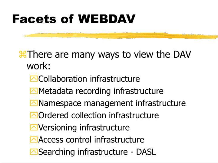 Facets of WEBDAV