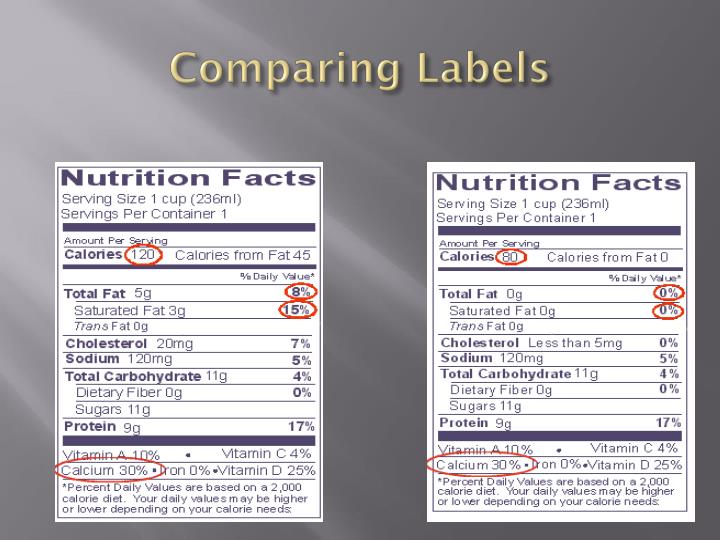 Comparing Labels