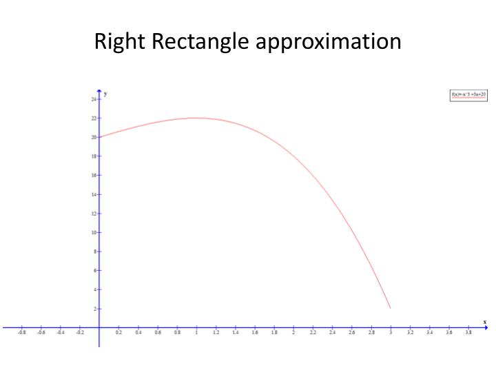 Right Rectangle approximation