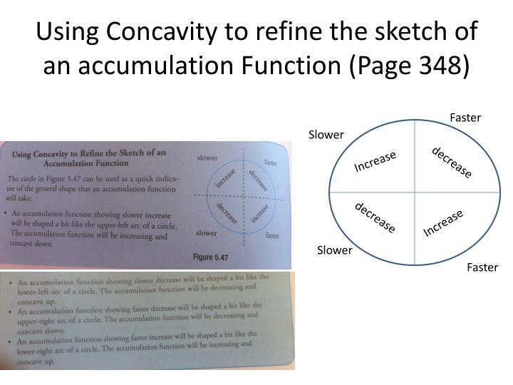 Using Concavity to refine the sketch of an accumulation Function (Page 348)