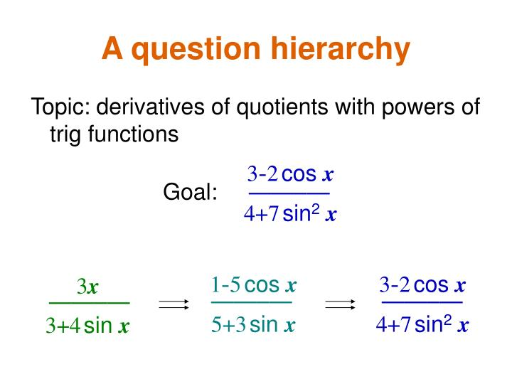 A question hierarchy