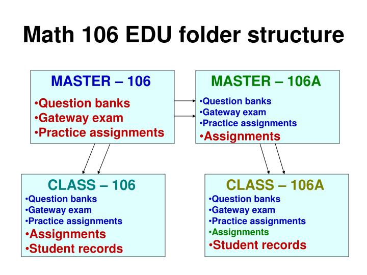 Math 106 EDU folder structure