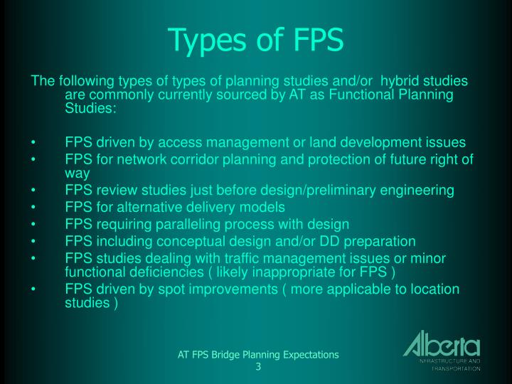 Types of fps