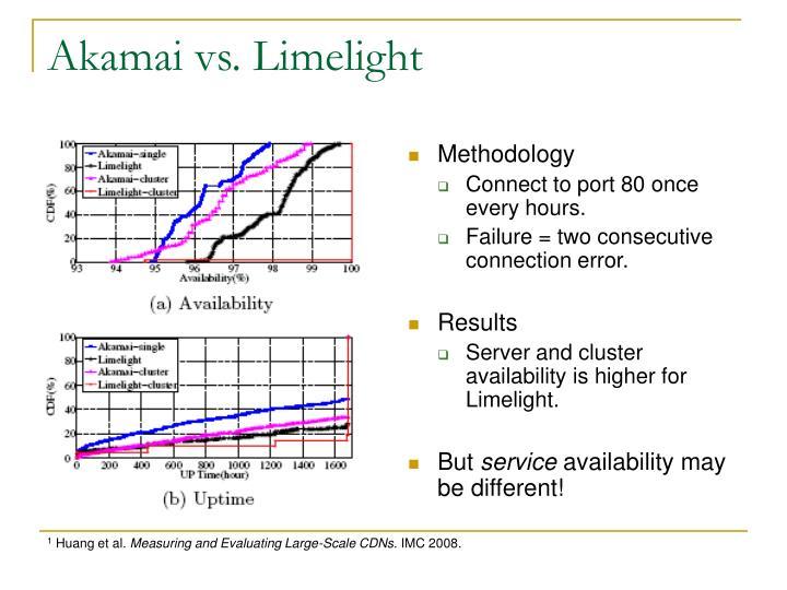 Akamai vs. Limelight