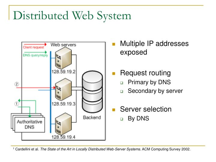 Distributed Web System
