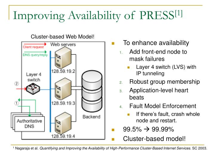 Improving Availability of PRESS