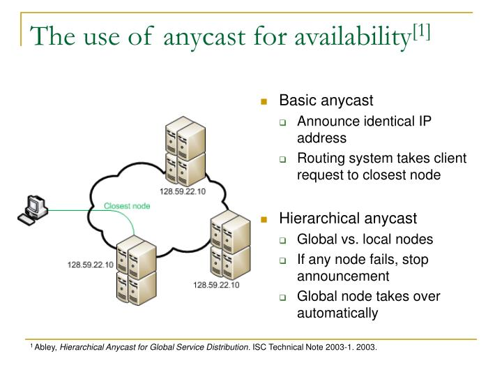 The use of anycast for availability