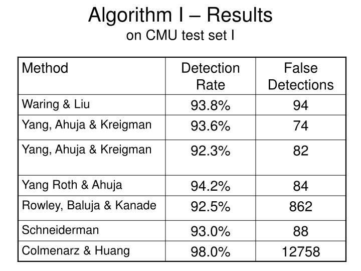 Algorithm I – Results