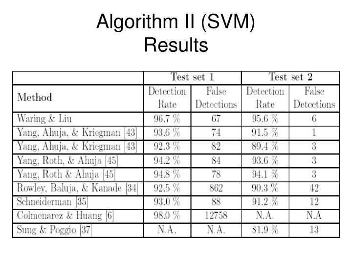 Algorithm II (SVM)