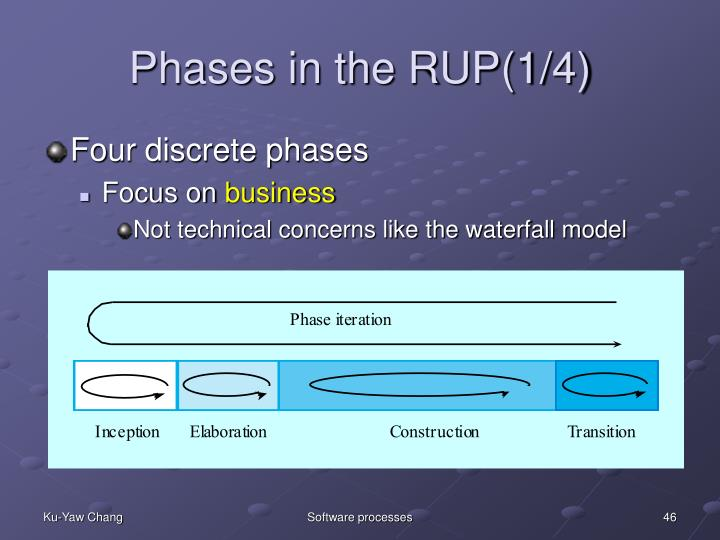 Phases in the RUP(1/4)