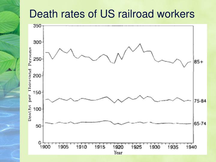 Death rates of US railroad workers