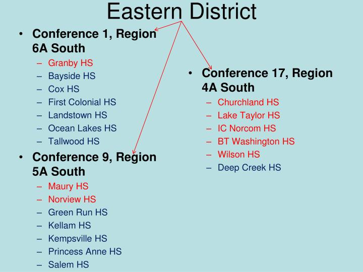 Eastern District