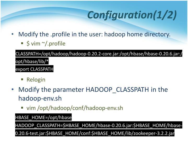 Configuration(1/2)