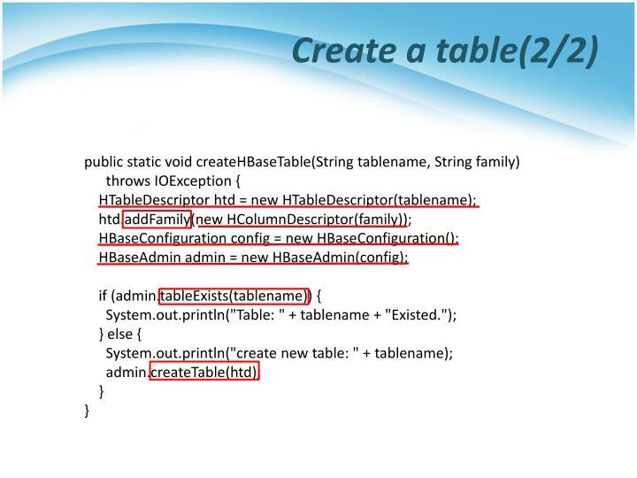 Create a table(2/2)